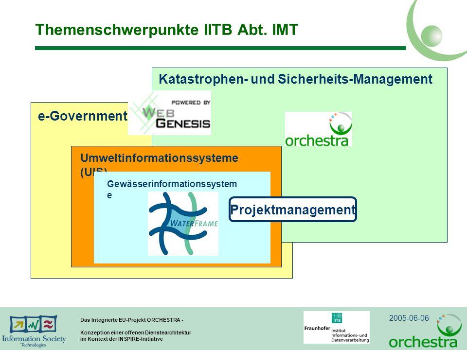 Themenschwerpunkte IITB Abt. IMT