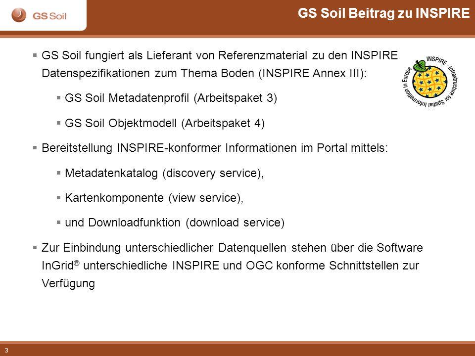 GS Soil Beitrag zu INSPIRE