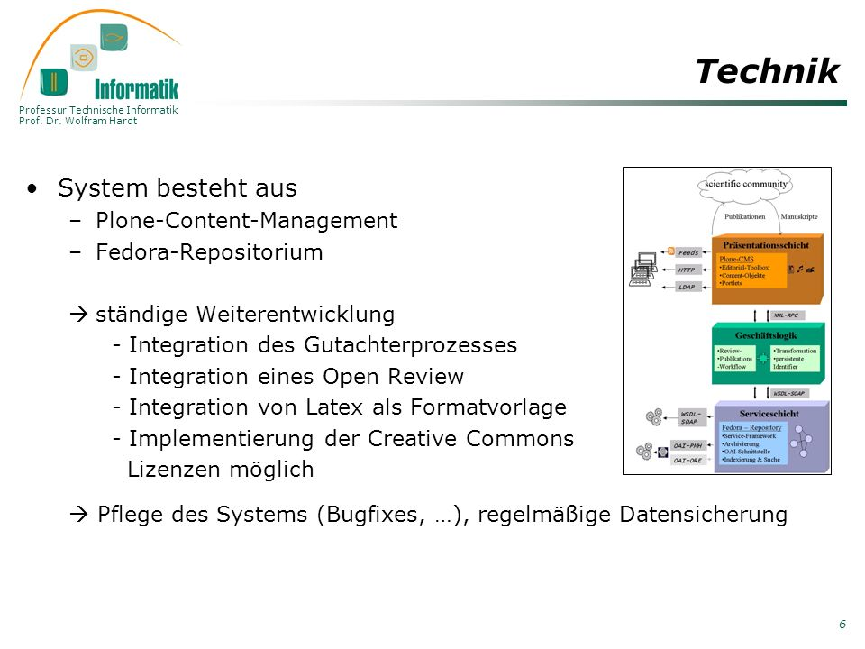 Technik System besteht aus Plone-Content-Management