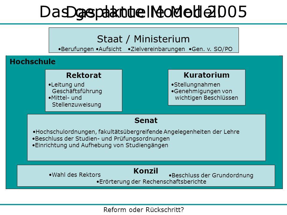 Das geplante Modell 2005 Das aktuelle Modell Staat / Ministerium
