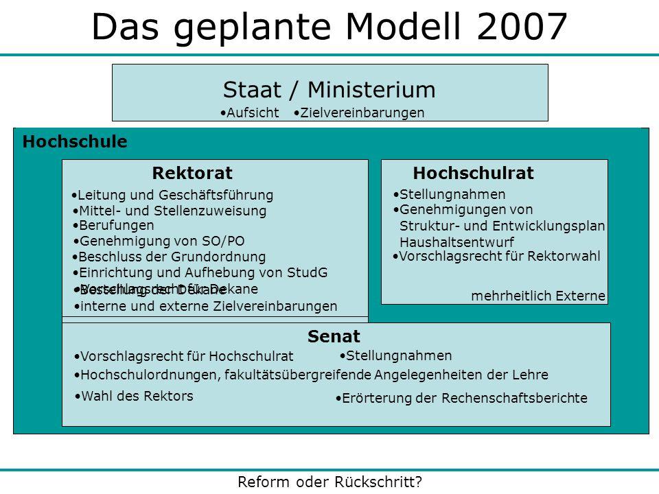 Das geplante Modell 2007 Staat / Ministerium Hochschule Rektorat