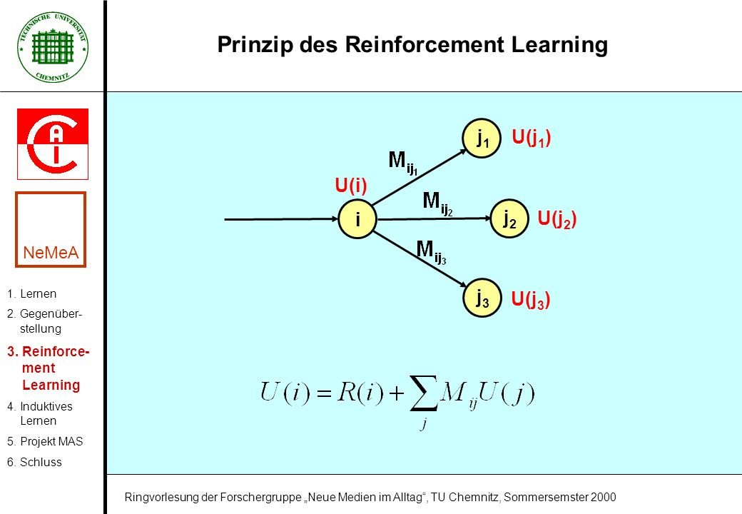 Prinzip des Reinforcement Learning