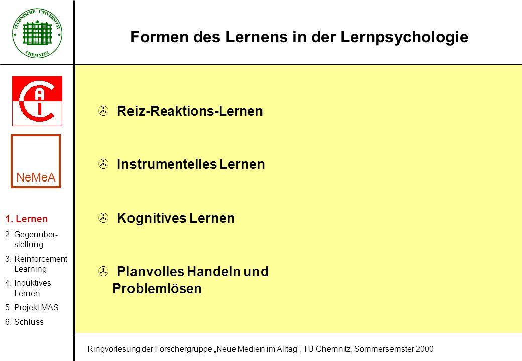 Formen des Lernens in der Lernpsychologie