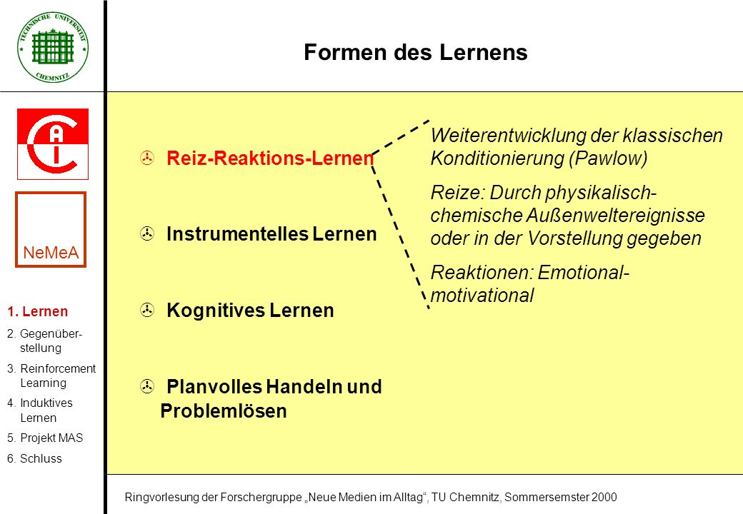 Formen des LernensWeiterentwicklung der klassischen Konditionierung (Pawlow)