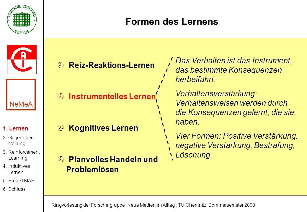 Formen des Lernens Das Verhalten ist das Instrument, das bestimmte Konsequenzen herbeiführt.