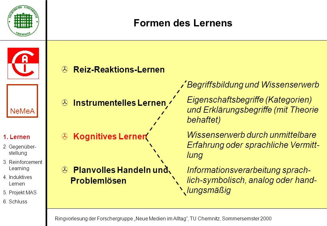 Formen des Lernens Reiz-Reaktions-Lernen