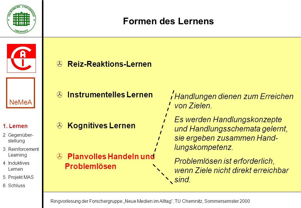 Formen des Lernens Reiz-Reaktions-Lernen Instrumentelles Lernen