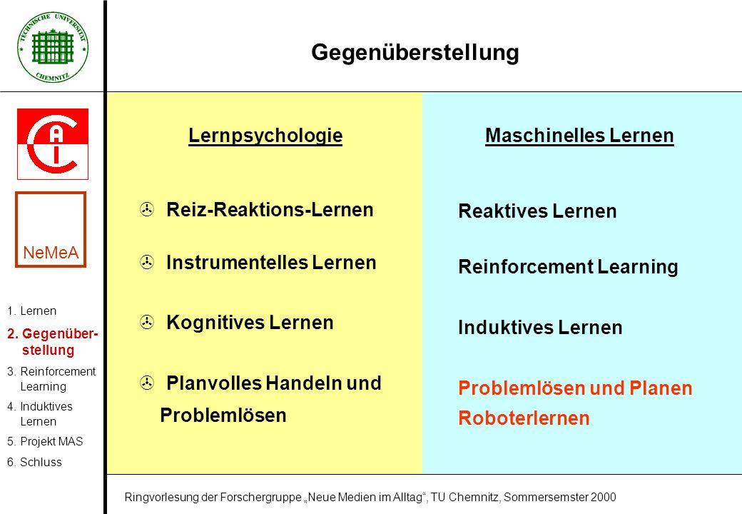 Gegenüberstellung Lernpsychologie Maschinelles Lernen
