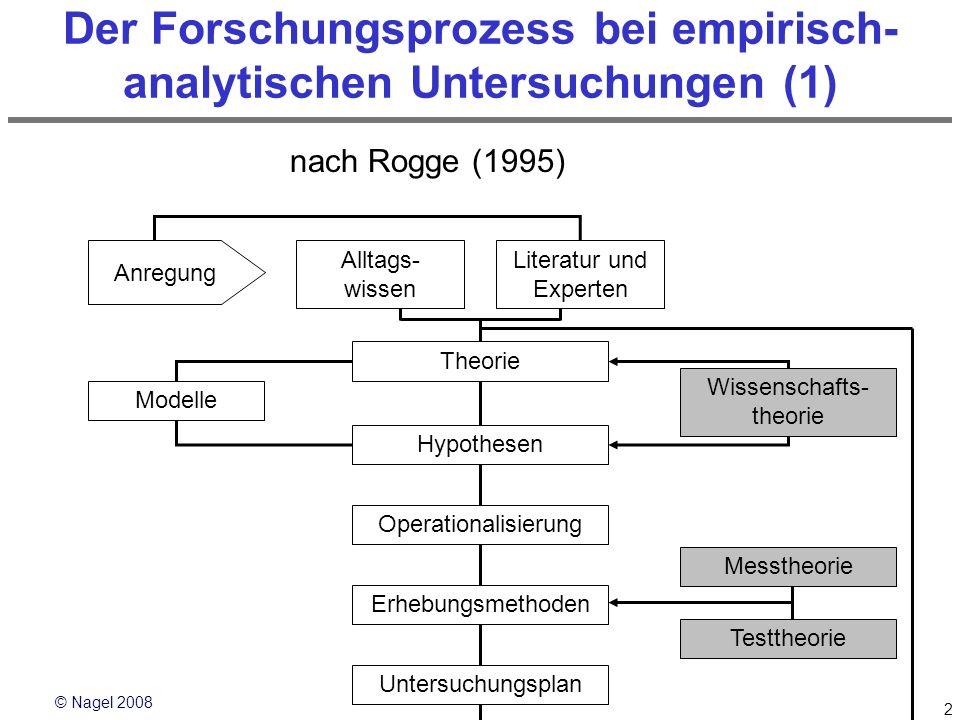 Der Forschungsprozess bei empirisch-analytischen Untersuchungen (1)