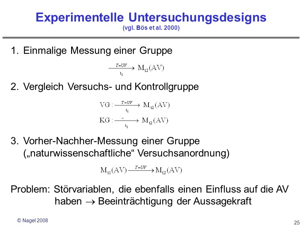 Experimentelle Untersuchungsdesigns (vgl. Bös et al. 2000)