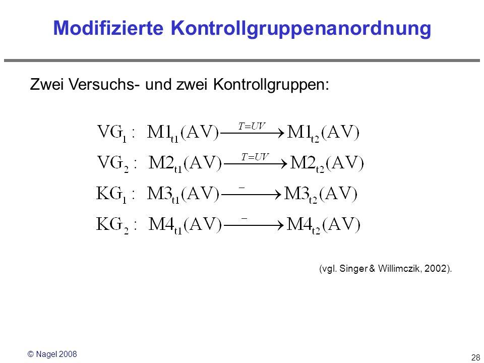 Modifizierte Kontrollgruppenanordnung
