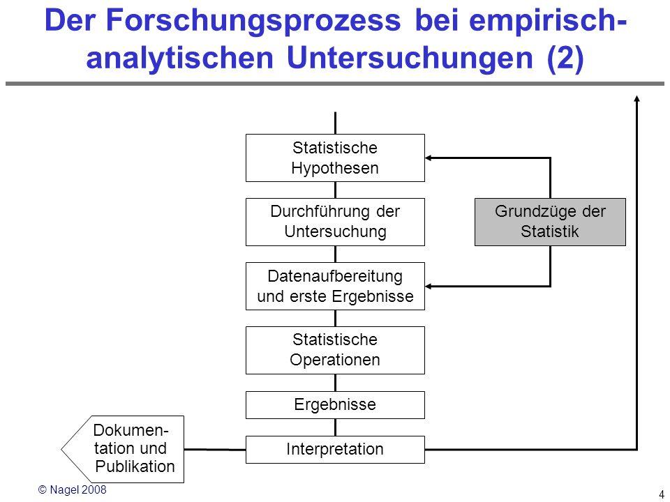 Der Forschungsprozess bei empirisch-analytischen Untersuchungen (2)