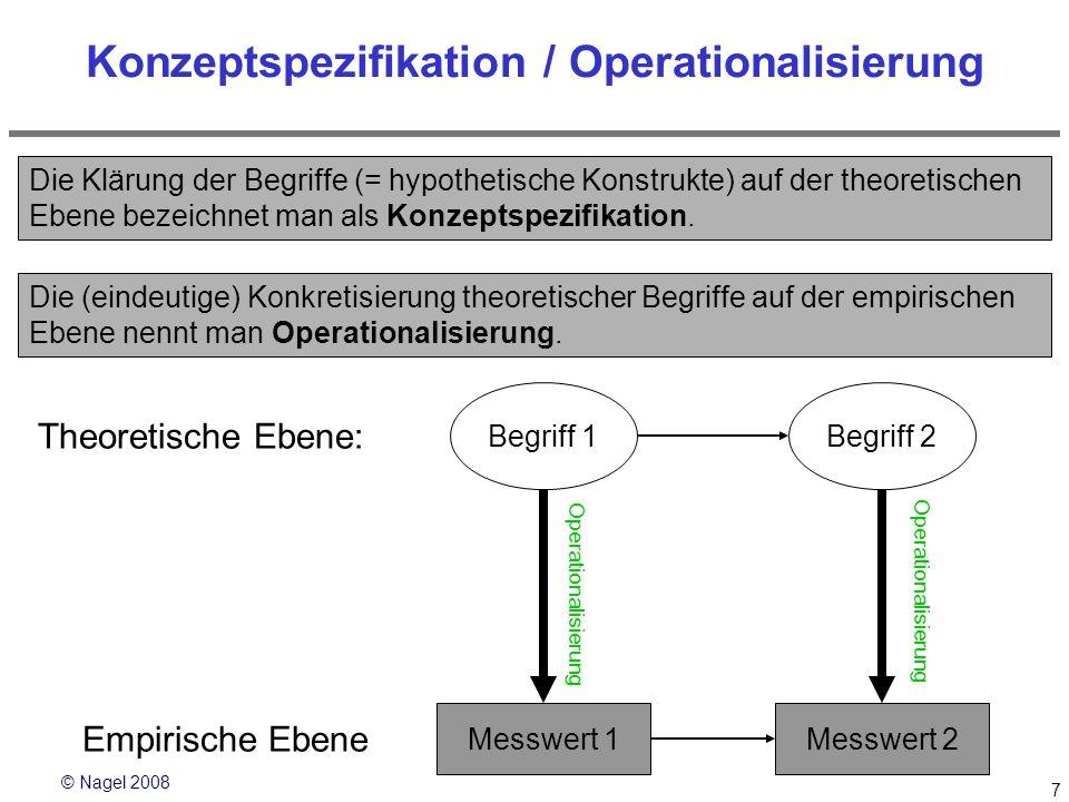Konzeptspezifikation / Operationalisierung