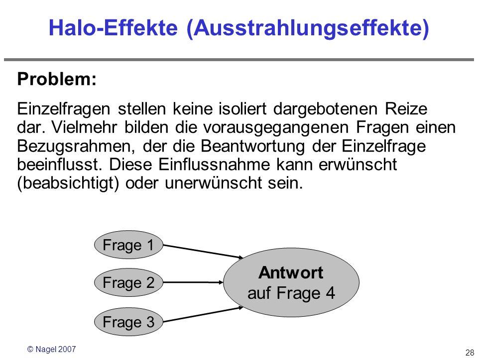 Halo-Effekte (Ausstrahlungseffekte)