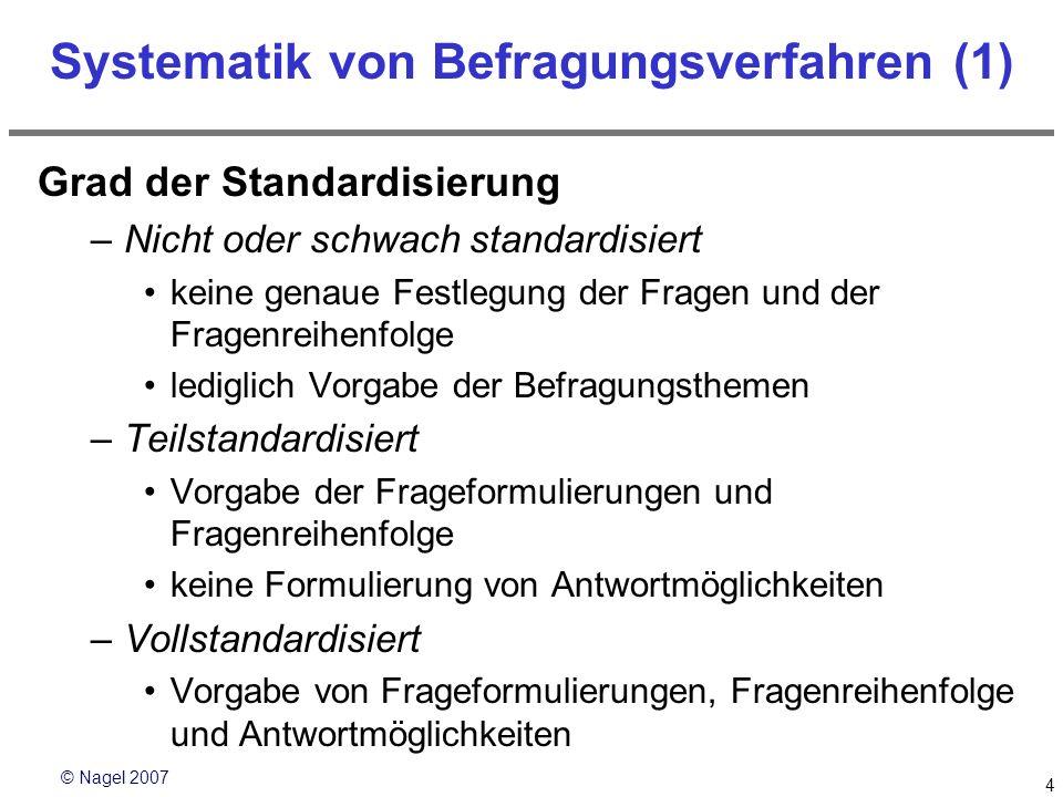Systematik von Befragungsverfahren (1)
