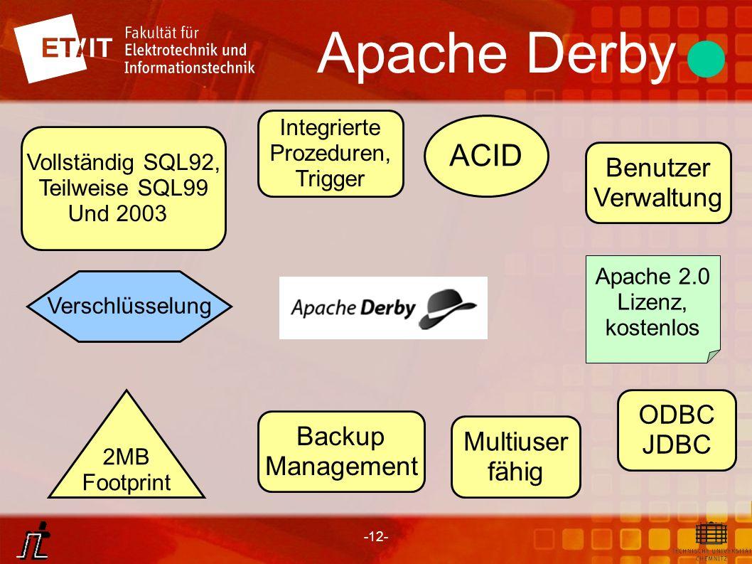 Apache Derby ACID Benutzer Verwaltung ODBC JDBC Backup Multiuser