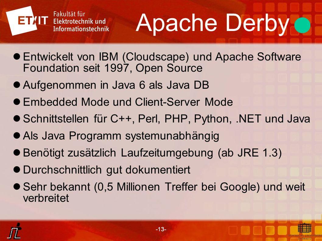 Apache DerbyEntwickelt von IBM (Cloudscape) und Apache Software Foundation seit 1997, Open Source.