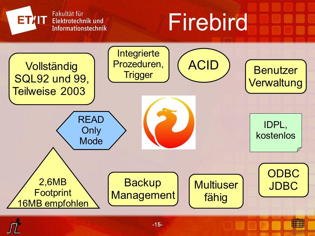 Firebird ACID Vollständig SQL92 und 99, Benutzer Teilweise 2003