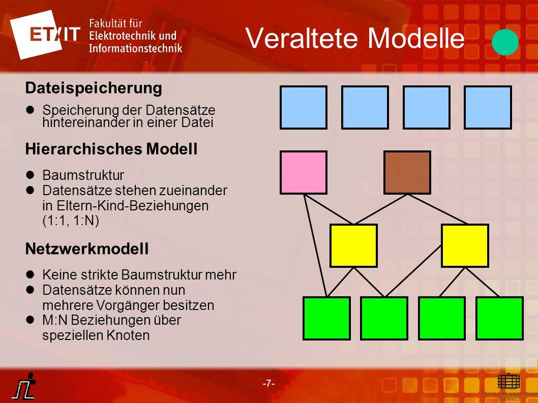 Veraltete Modelle Dateispeicherung Hierarchisches Modell
