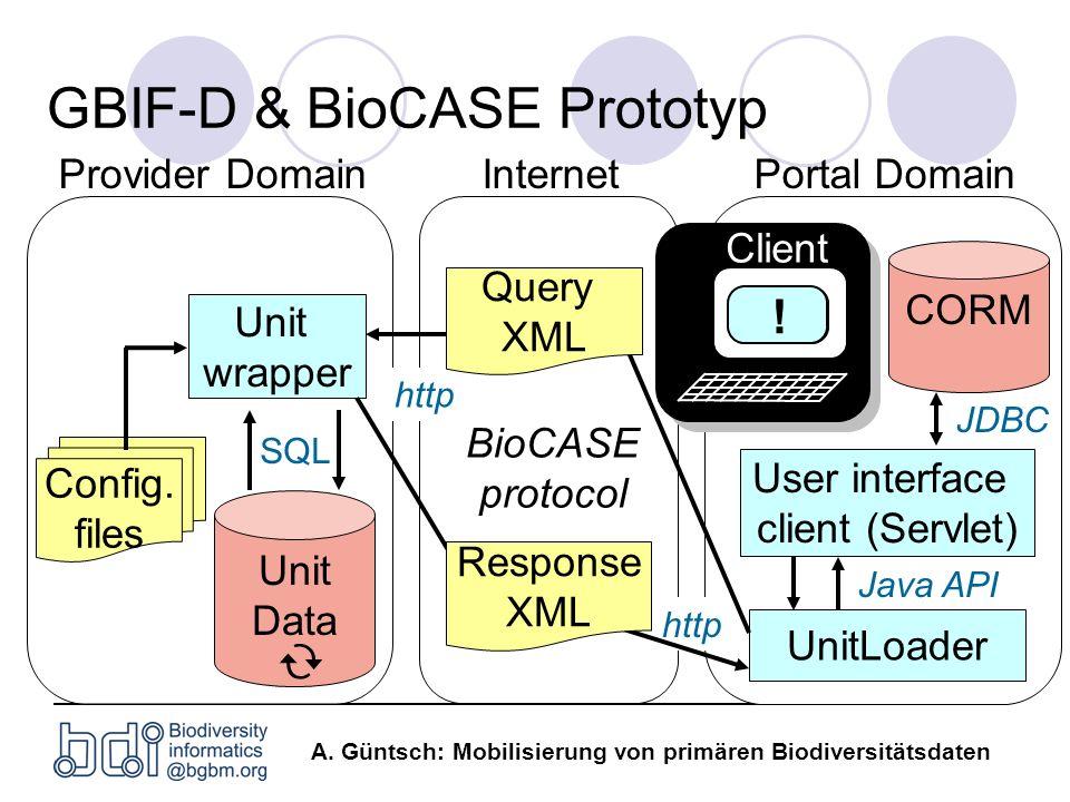 GBIF-D & BioCASE Prototyp
