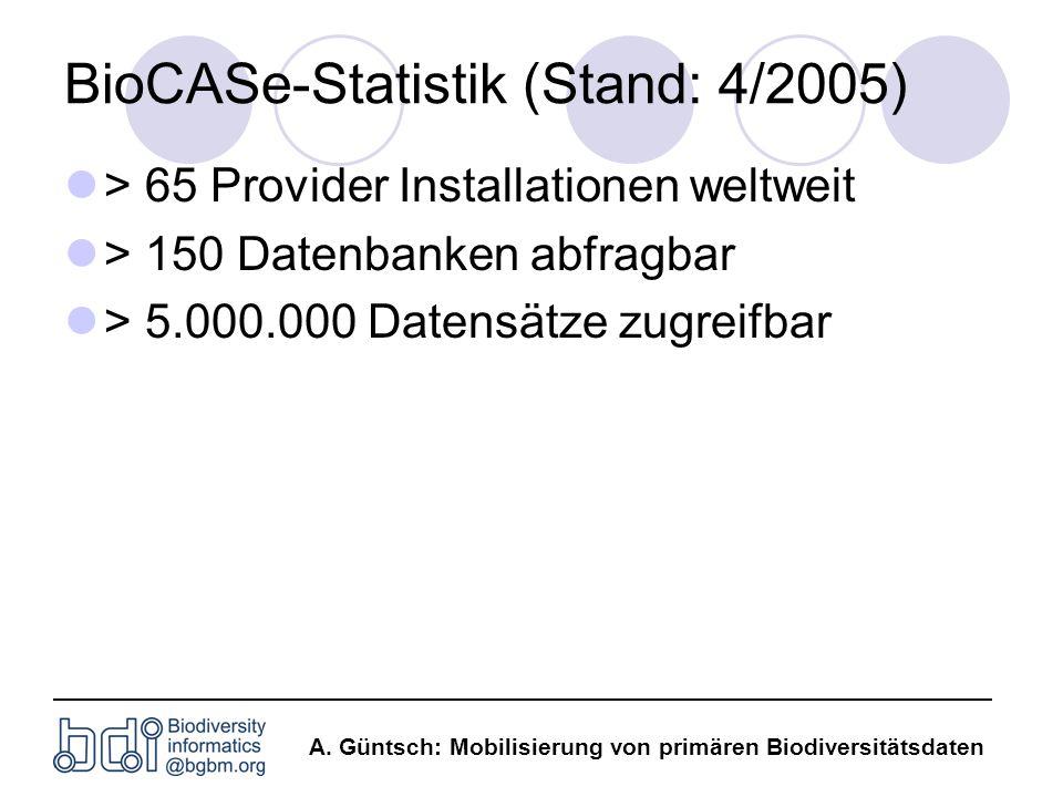 BioCASe-Statistik (Stand: 4/2005)