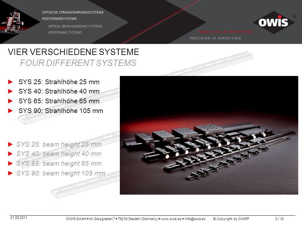 VIER VERSCHIEDENE SYSTEME FOUR DIFFERENT SYSTEMS
