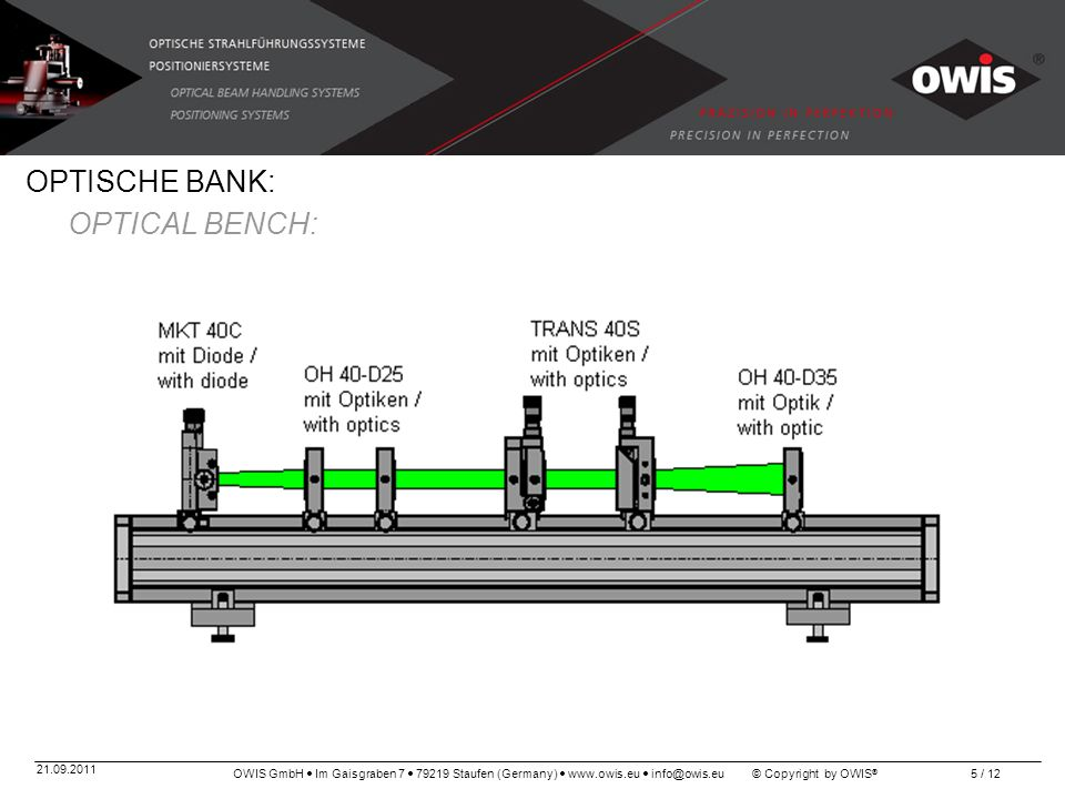 OPTISCHE BANK: OPTICAL BENCH: 21.09.2011