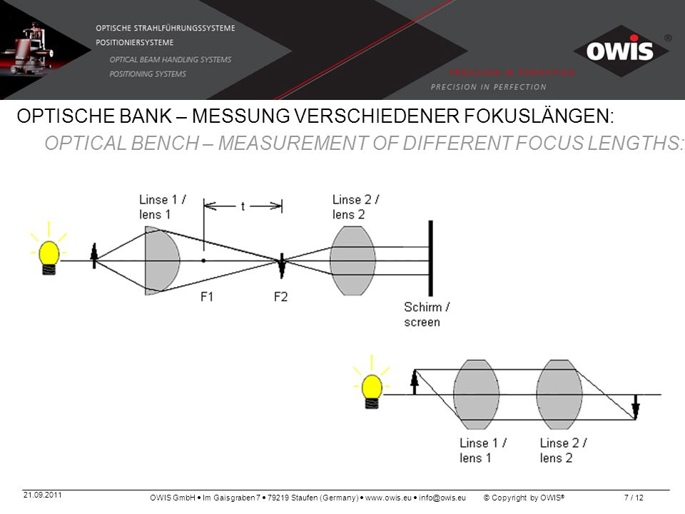 OPTISCHE BANK – MESSUNG VERSCHIEDENER FOKUSLÄNGEN:
