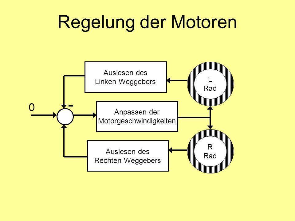 Motorgeschwindigkeiten