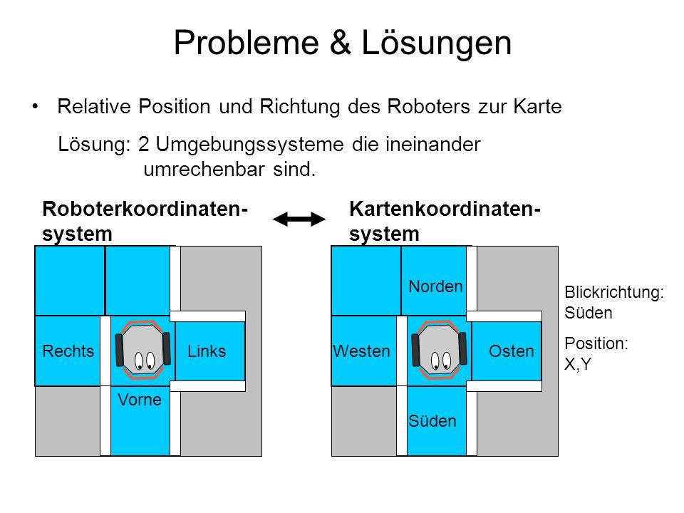 Probleme & Lösungen Relative Position und Richtung des Roboters zur Karte. Lösung: 2 Umgebungssysteme die ineinander umrechenbar sind.