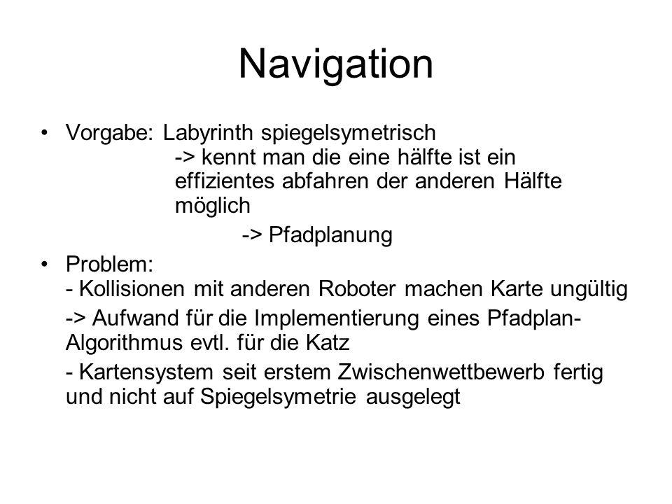 Navigation Vorgabe: Labyrinth spiegelsymetrisch -> kennt man die eine hälfte ist ein effizientes abfahren der anderen Hälfte möglich.