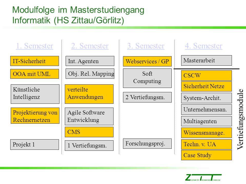 Modulfolge im Masterstudiengang Informatik (HS Zittau/Görlitz)