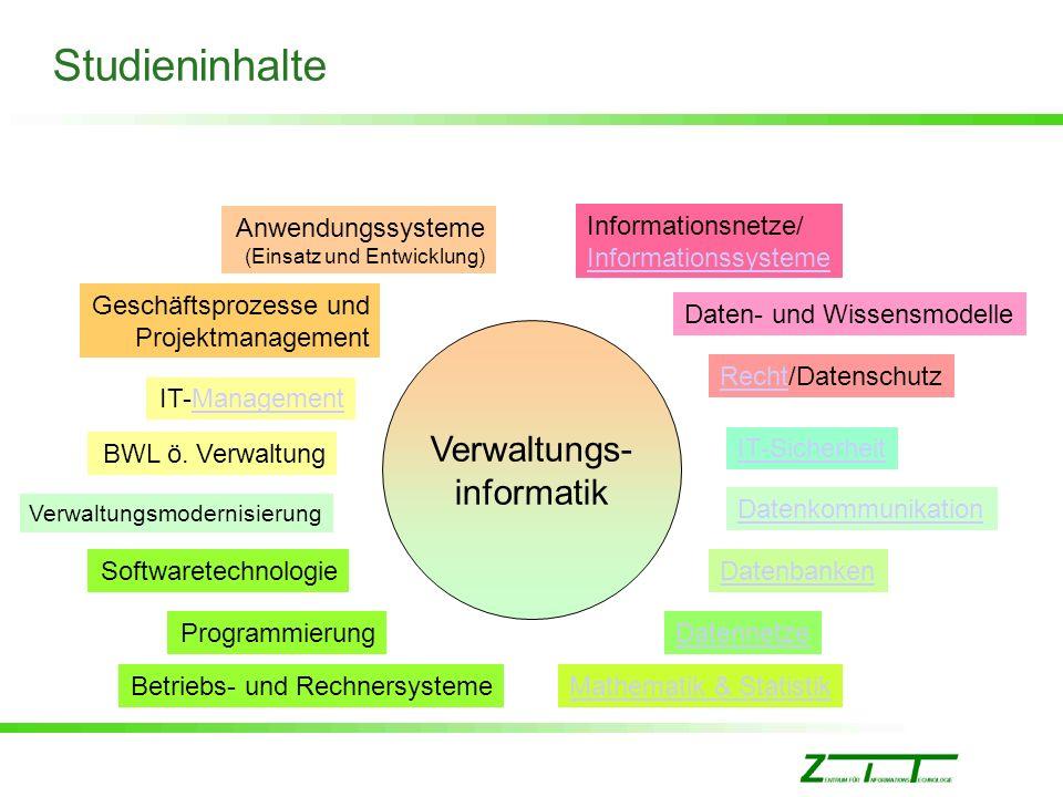 Verwaltungs- informatik