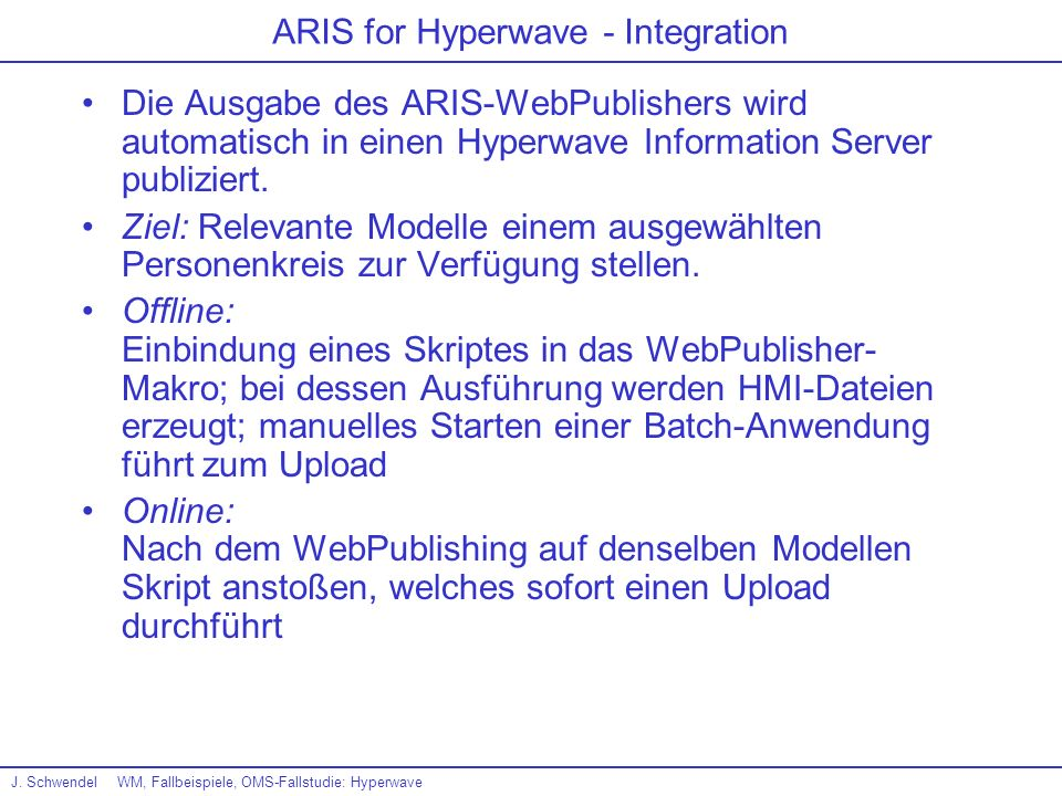 ARIS for Hyperwave - Integration
