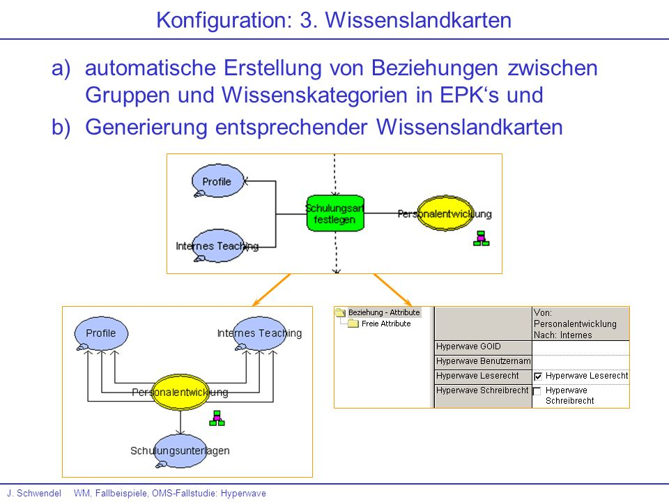 Konfiguration: 3. Wissenslandkarten