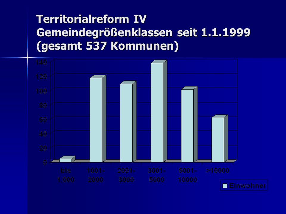 Territorialreform IV Gemeindegrößenklassen seit 1. 1