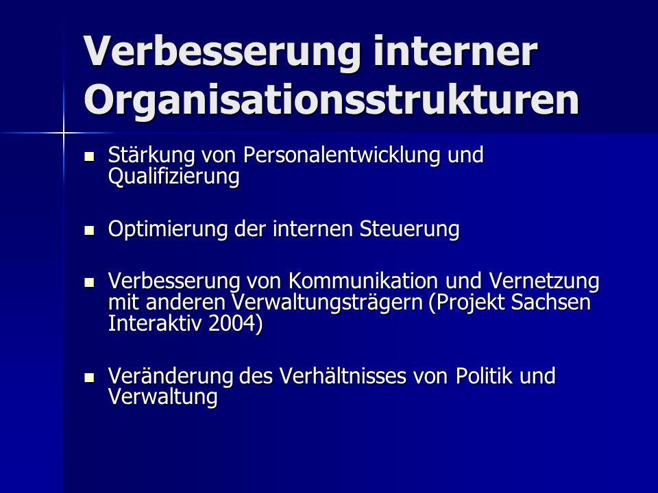 Verbesserung interner Organisationsstrukturen