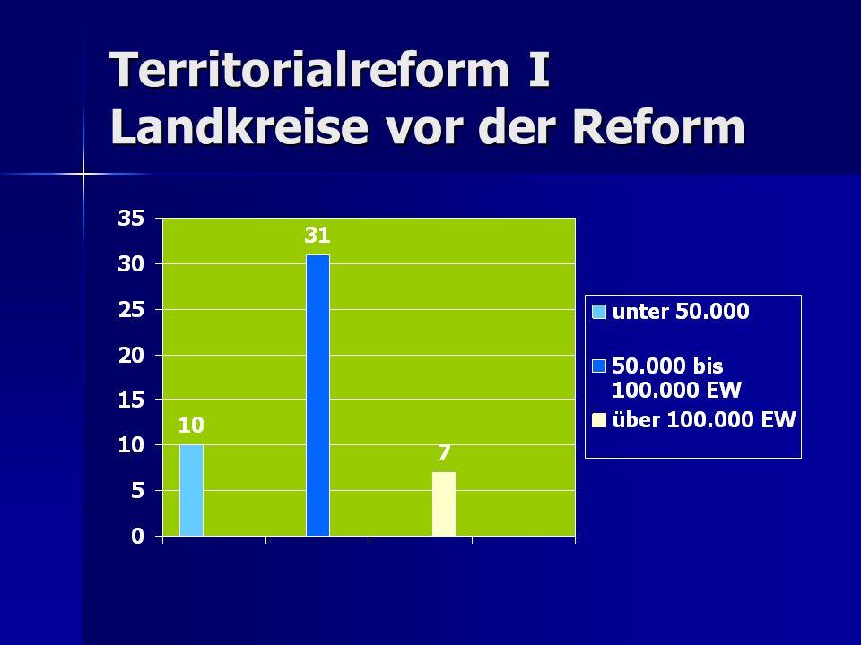 Territorialreform I Landkreise vor der Reform