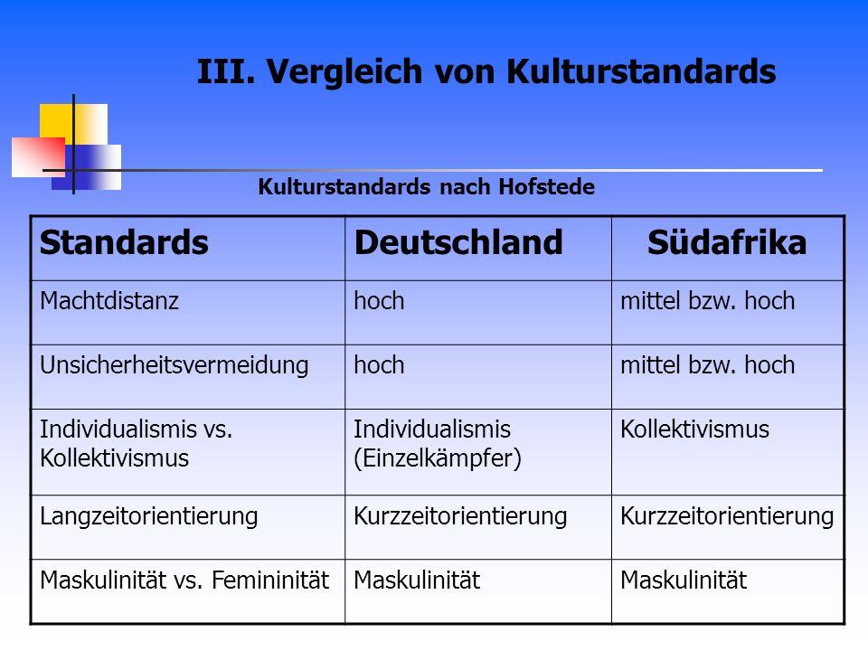 III. Vergleich von Kulturstandards