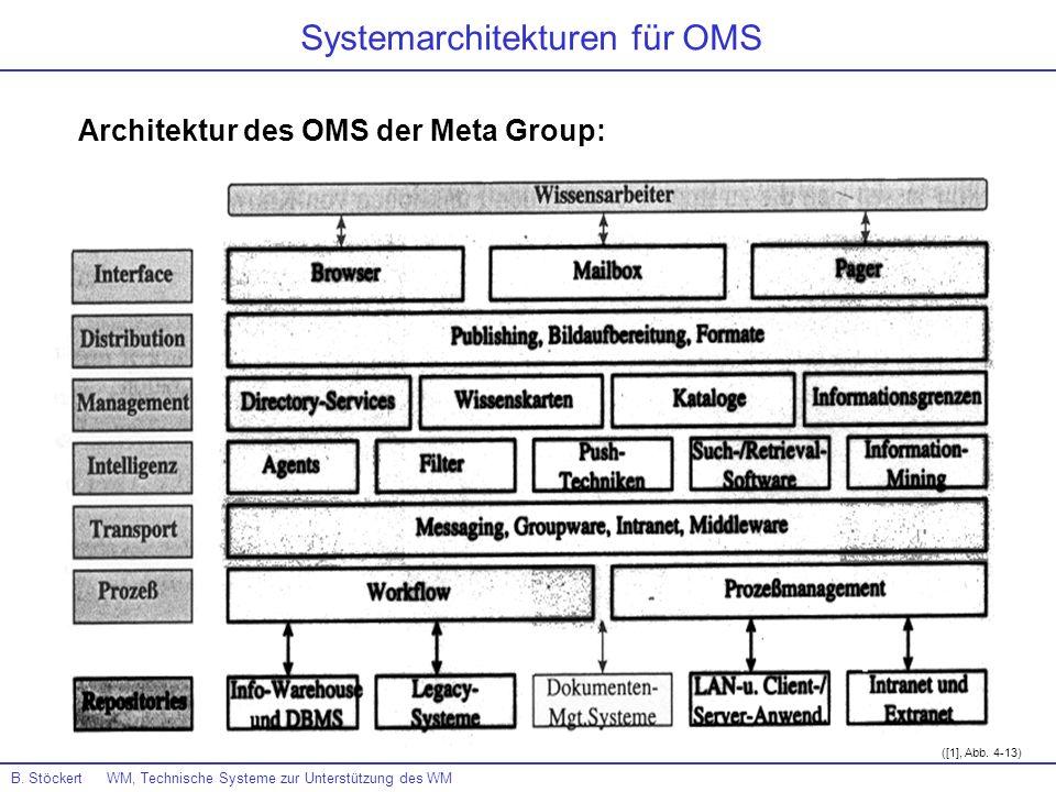 Systemarchitekturen für OMS