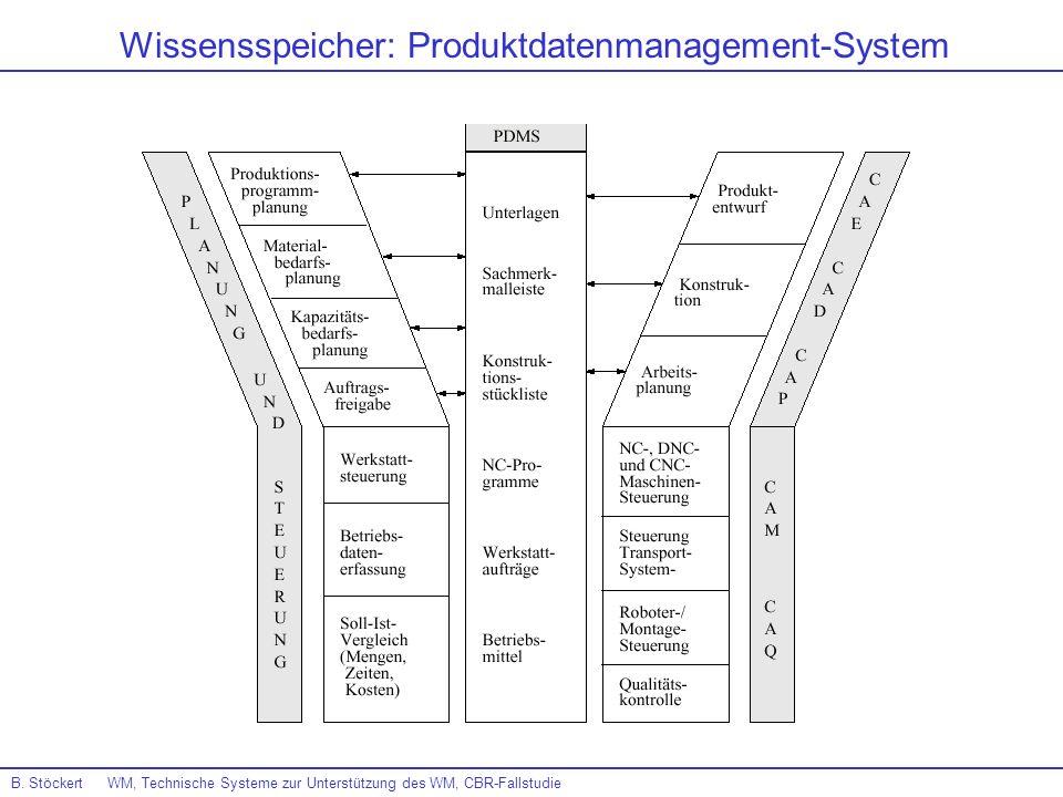 Wissensspeicher: Produktdatenmanagement-System
