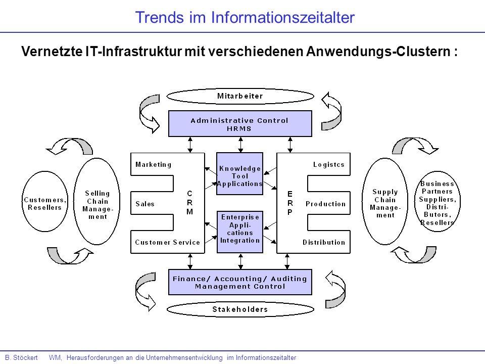 Trends im Informationszeitalter