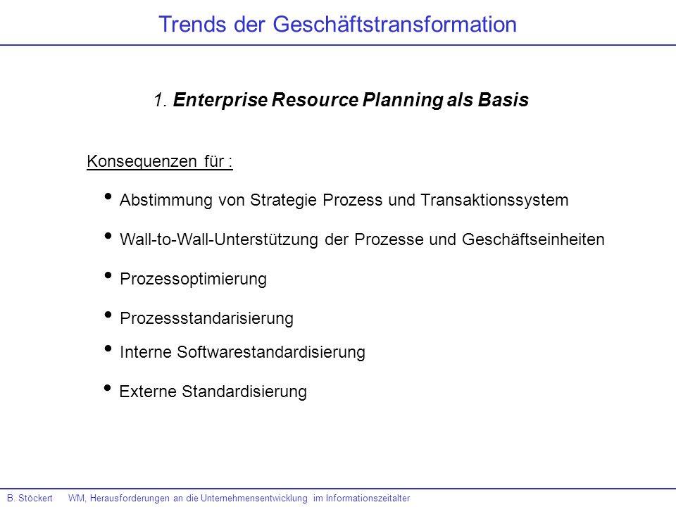 Trends der Geschäftstransformation