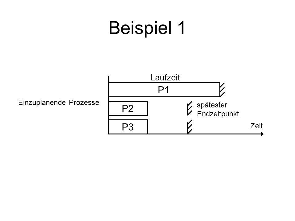 Beispiel 1 P1 P2 P3 Laufzeit Einzuplanende Prozesse spätester