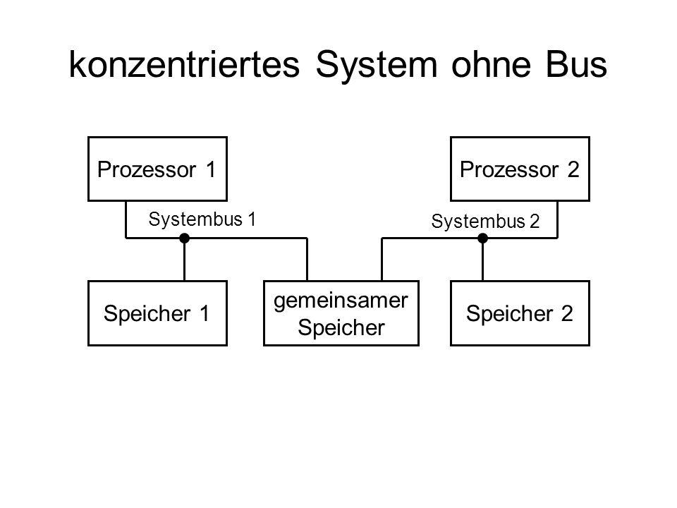konzentriertes System ohne Bus