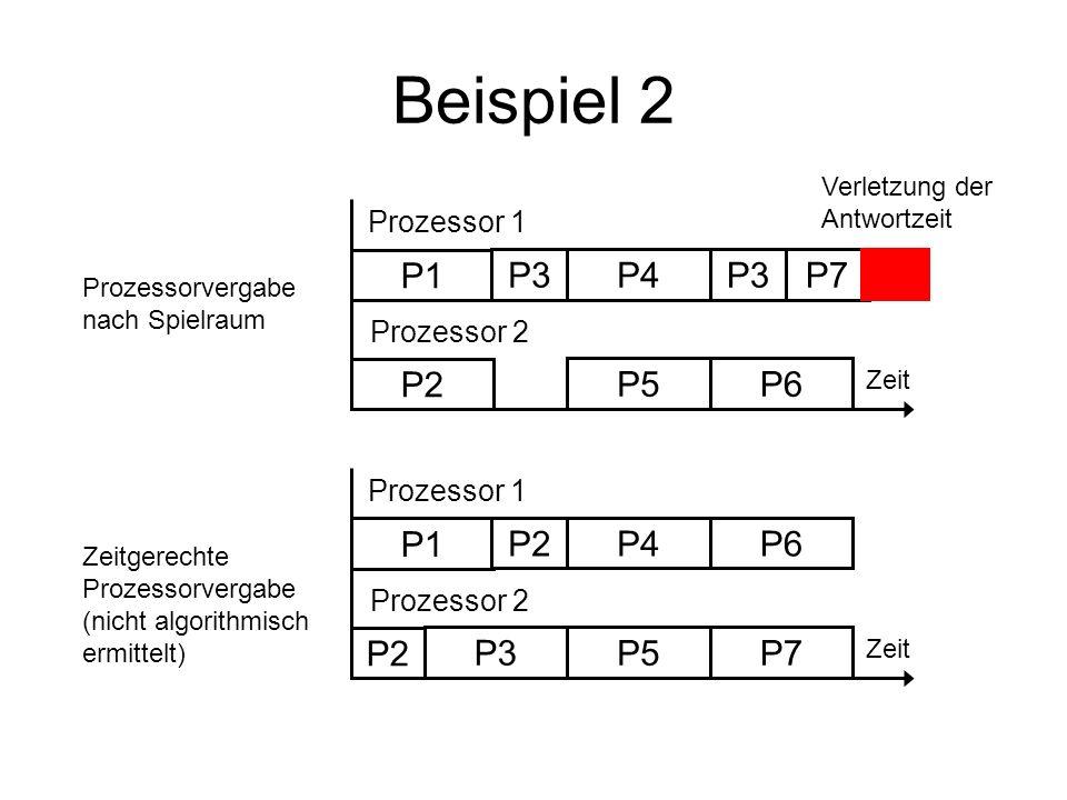 Beispiel 2 P1 P3 P4 P3 P7 P2 P5 P6 P1 P2 P4 P6 P2 P3 P5 P7 Prozessor 1