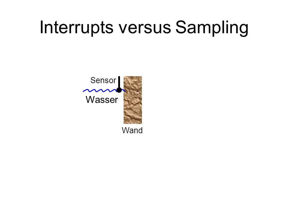 Interrupts versus Sampling