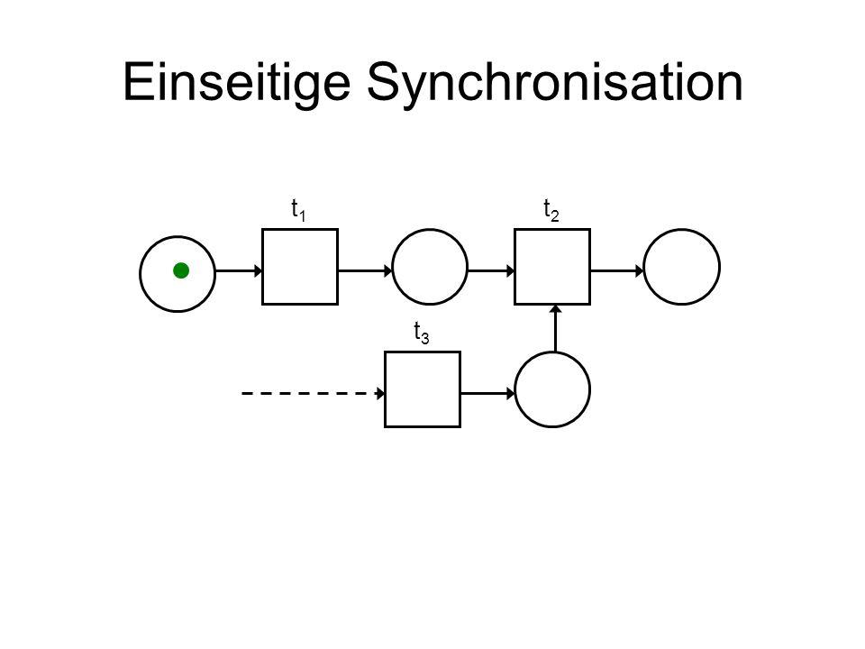 Einseitige Synchronisation