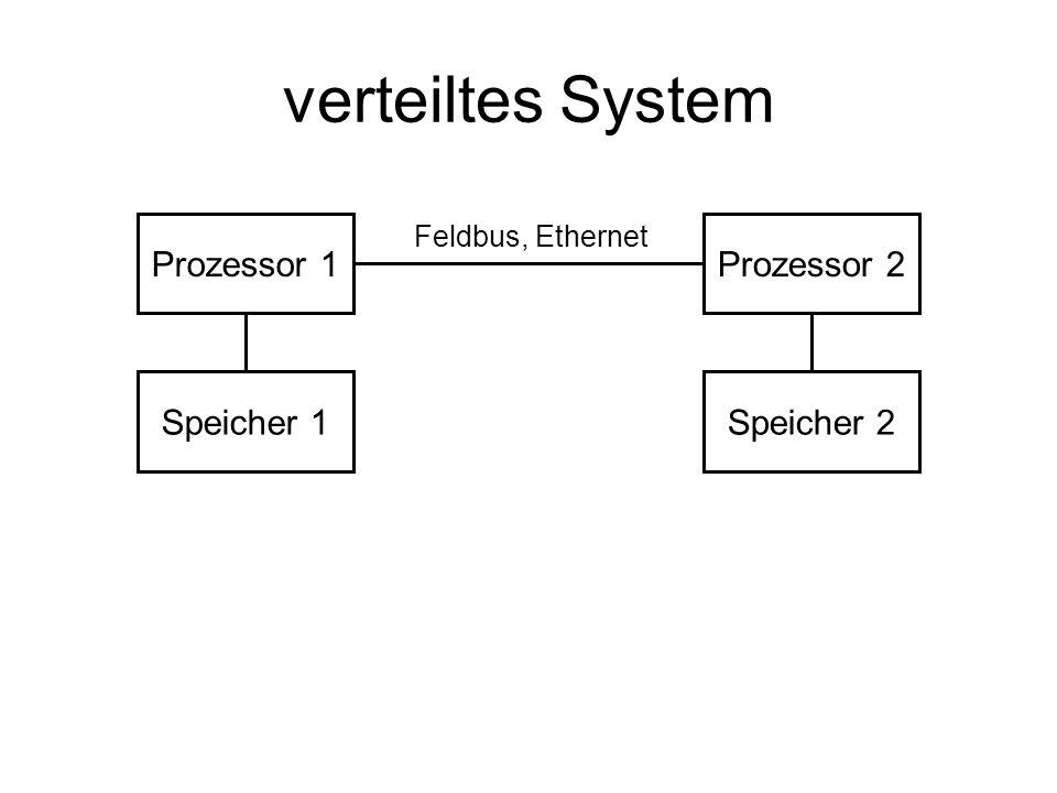 verteiltes System Prozessor 1 Prozessor 2 Speicher 1 Speicher 2