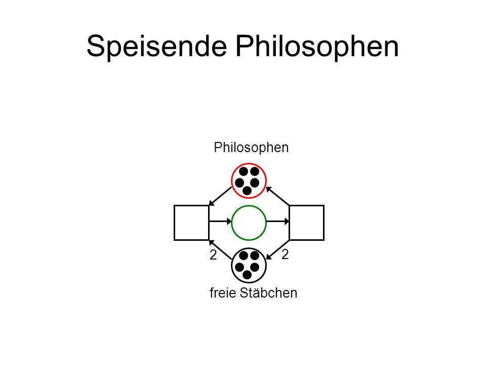 Speisende Philosophen